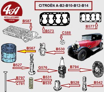Citroën A-B2-B10-B12-B14 - Pièces Moteur