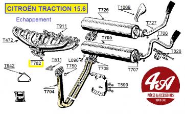 Citroën Traction 15.6 - Echappement