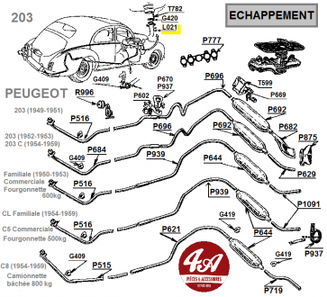Peugeot 203 - Echappement