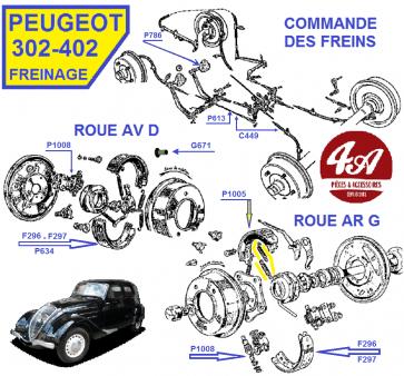 Peugeot 302-402 - Freinage