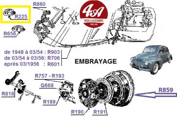 RENAULT 4CV - Embrayage, Boite de vitesse