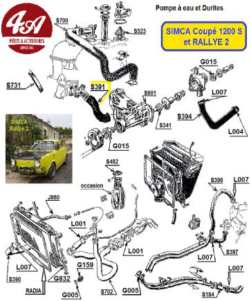 Refroidissement SIMCA 1200 S, Coupé et Rallye 2