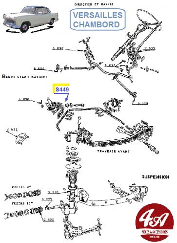 Boite de vitesses et Embrayage - SIMCA Chambord, Versailles
