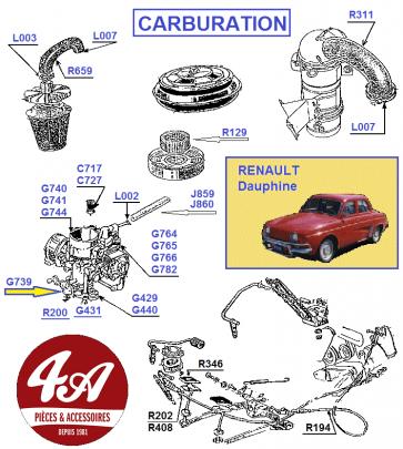 Carburation - Renault Dauphine