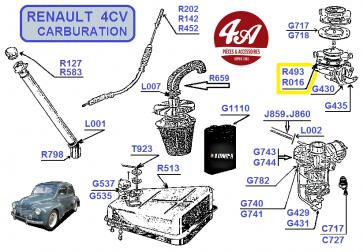Carburation Renault 4CV