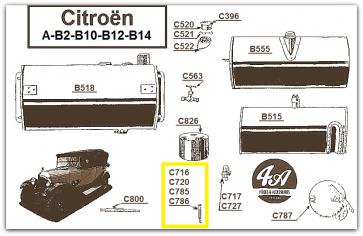 Citroën A-B2-B10-B12-B14 - Carburation