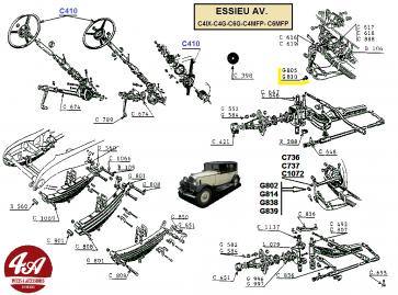 Citroën C4... Rosalie - Suspension direction
