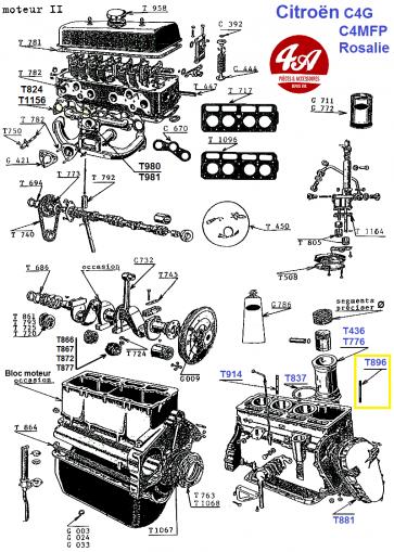 Citroën C4G C4MFP Rosalie - Moteur