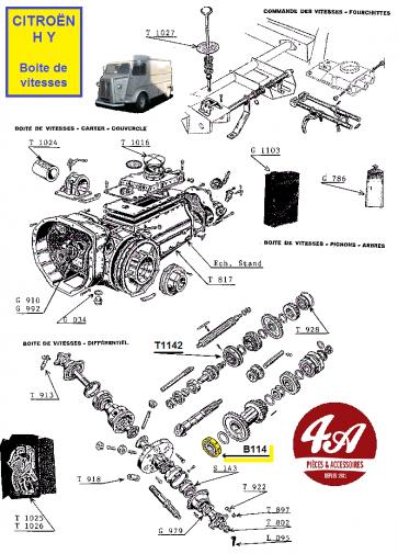 Citroën HY - Boite de vitesse