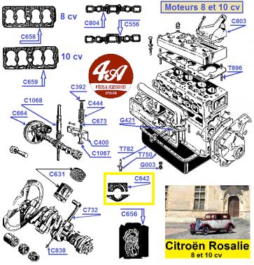 Citroën Rosalie - Moteur 8 et 10 cv