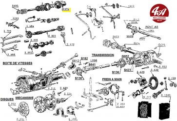 Embrayage et Boite de vitesses - SIMCA 5 et 6