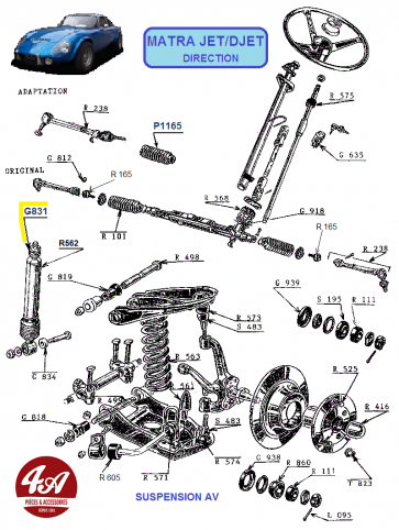 MATRA Jet Djet - Direction, Suspension