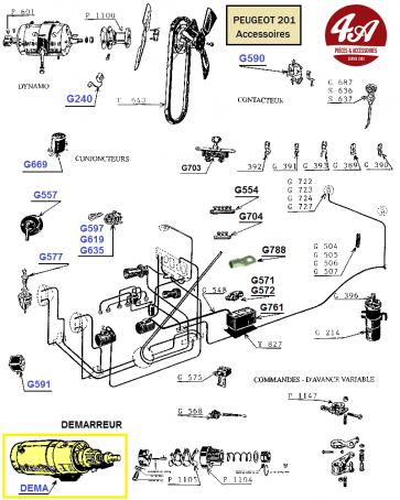 Peugeot 201- Accessoires