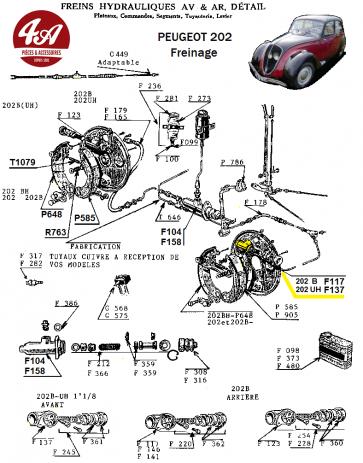 Peugeot 202 - Freinage