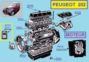 Peugeot 202 - Moteur et Carburation