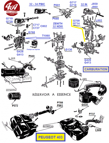 PEUGEOT 403 - Carburation