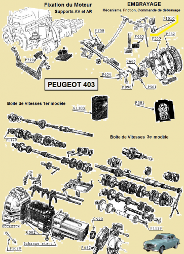 Peugeot 403 - Embrayage, Boite de vitesse