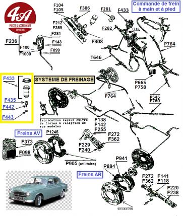 Peugeot 403 - Freinage