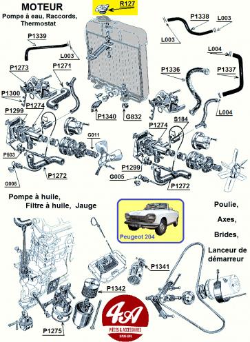 Refroidissement Peugeot 204 304