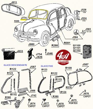 Renault 4 cv - Carrosserie