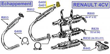 RENAULT 4CV - Echappement