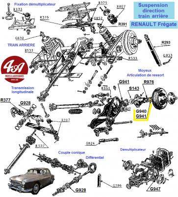 RENAULT Frégate - Direction, Suspension, Train AR