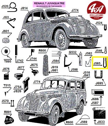 Renault Juvaquatre - Accessoires de Carrosserie
