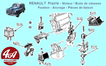 Renault Prairie et 1000kg - Pièces liaison Moteur et Boite de vitesse