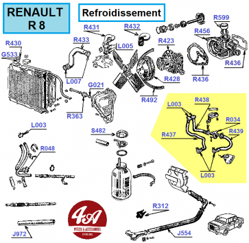 RENAULT R8 - Refroidissement
