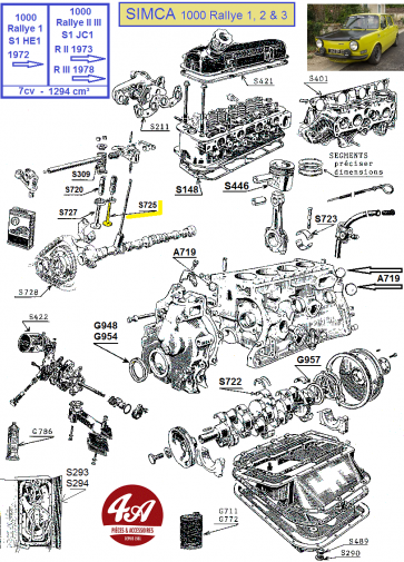 Simca 1000 R1 R2 R3 - Moteur