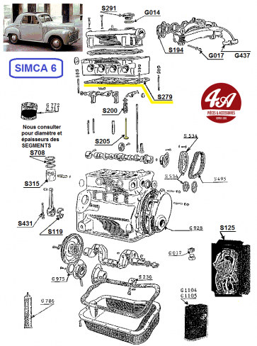 Simca 6 - Moteur