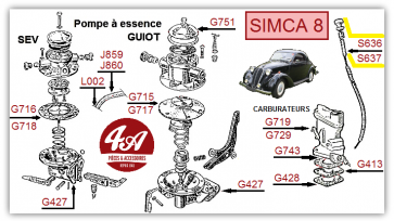 SIMCA 8 - Carburation
