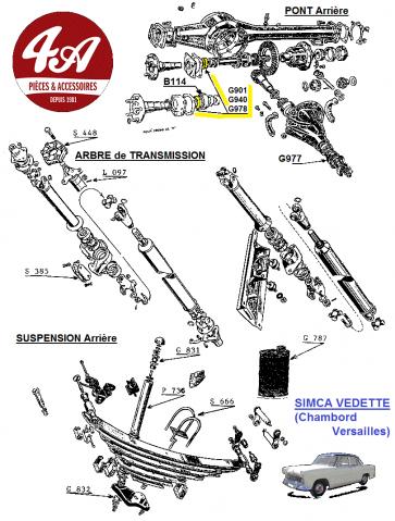Suspension, Transmission SIMCA Vedette