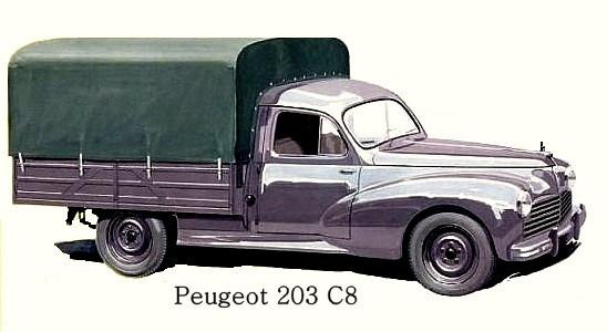 tube intermediaire d 39 echappement peugeot 203 c8 echappement peugeot 203 catalogue. Black Bedroom Furniture Sets. Home Design Ideas