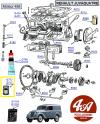 PEINTURE MOTEUR VERTE 1 litre, haute qualité / résiste aux hautes températures / pour tout type de véhicule. Prête à l'emploi.