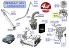 POMPE A CARBURANT (ESSENCE) sans levier d'amorçage - RENAULT 4CV, Dauphine, Estafette, Juvaquatre... & MATRA Djet